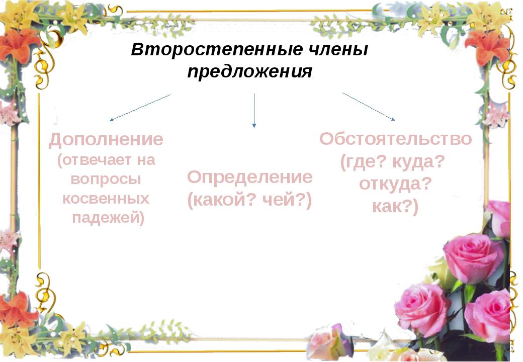 Второстепенные члены предложения  Дополнение (отвечает на вопросы косвенн...