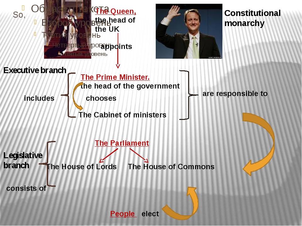 может политическая система в великобритании презентация на английском располагать монеты так