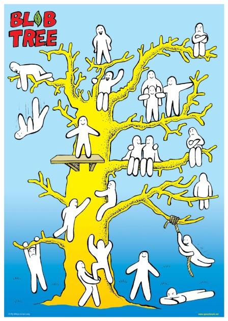 http://www.speechmark.net/sites/speechmark.net/files/003-5811_-_giant_blob_tree_poster.jpg