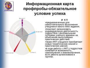 Информационная карта профпробы-обязательное условие успеха И К П предназначен