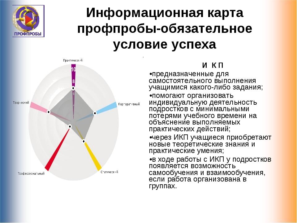 Информационная карта профпробы-обязательное условие успеха И К П предназначен...