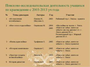 Поисково-исследовательская деятельность учащихся по краеведению с 2003-2013 у