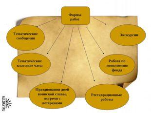 Реставрационные работы Формы работ Тематические сообщения Тематические классн