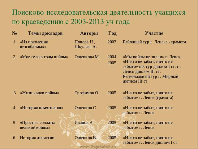 Поисково-исследовательская деятельность учащихся по краеведению с 2003-2013 у...