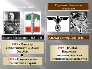 Италия. Фашизм Германия. Национал-социализм 1919 – Фаши ди комбаттименто = «С