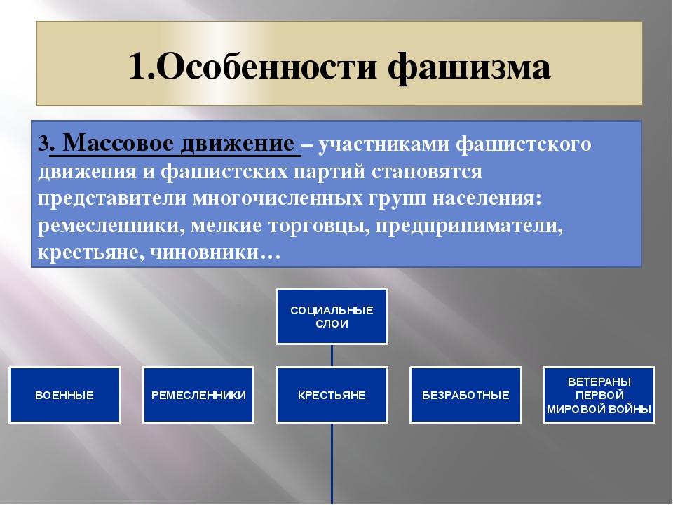 1.Особенности фашизма 3. Массовое движение – участниками фашистского движения...