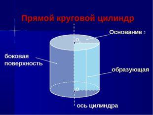 О О1 Прямой круговой цилиндр Основание 2 образующая ось цилиндра боковая пове