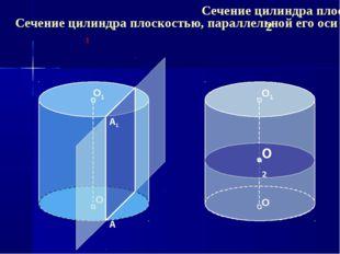 Сечение цилиндра плоскостью, параллельной его оси 1 О О1 Сечение цилиндра пло