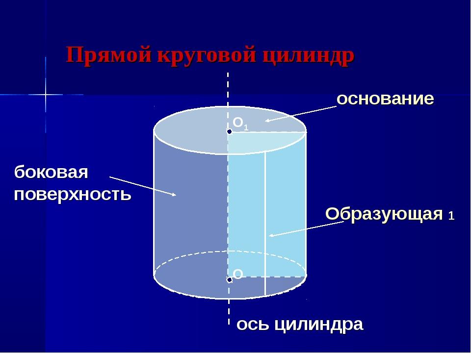 О О1 Прямой круговой цилиндр основание Образующая 1 ось цилиндра боковая пове...