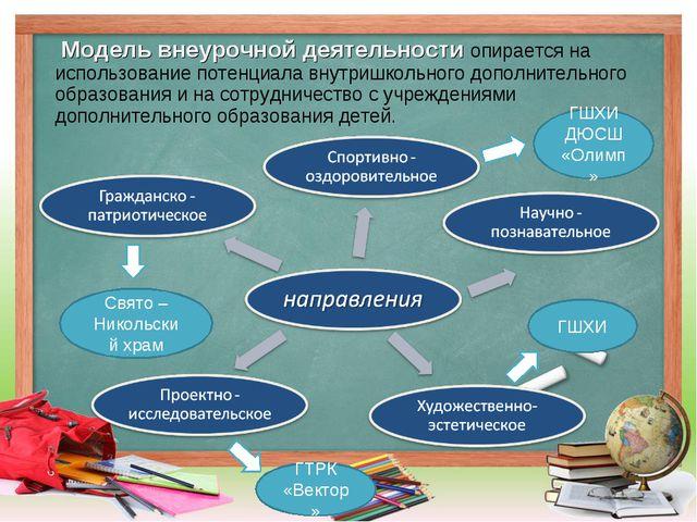 Модель внеурочной деятельности опирается на использование потенциала внутриш...