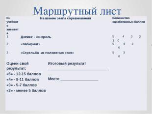 Маршрутный лист № учебного элемента Название этапа соревнования Количество за