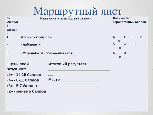Маршрутный лист № учебного элемента Название этапа соревнования Количество за...
