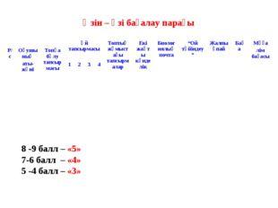 Өзін – өзі бағалау парағы 8 -9 балл – «5» 7-6 балл – «4» 5 -4 балл – «3» Р/с