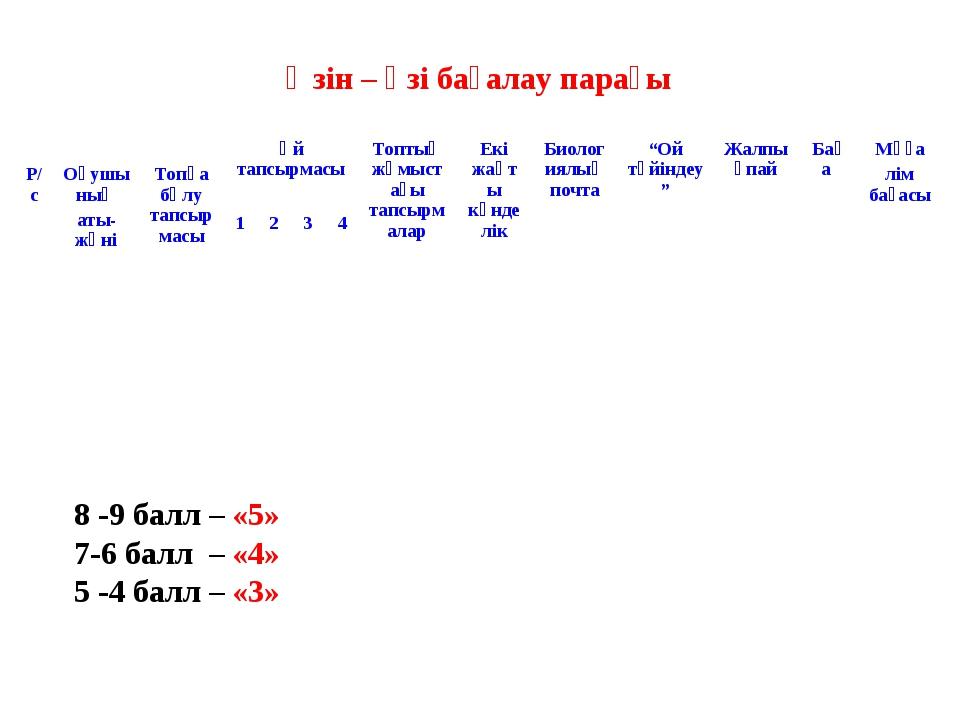 Өзін – өзі бағалау парағы 8 -9 балл – «5» 7-6 балл – «4» 5 -4 балл – «3» Р/с...