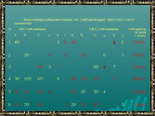 Берілгендерді пайдалана отырып, тең үшбұрыштардың анықталуға тиісті элементт