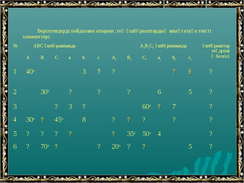 Берілгендерді пайдалана отырып, тең үшбұрыштардың анықталуға тиісті элементт...