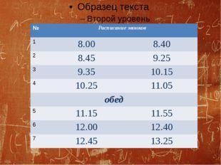 № Расписаниезвонков 1 8.00 8.40 2 8.45 9.25 3 9.35 10.15 4 10.25 11.05 обед