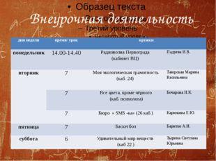 Внеурочная деятельность дни недели время/ урок кружки понедельник 14.00-14.4