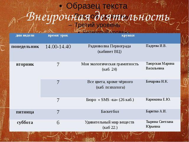 Внеурочная деятельность дни недели время/ урок кружки понедельник 14.00-14.4...