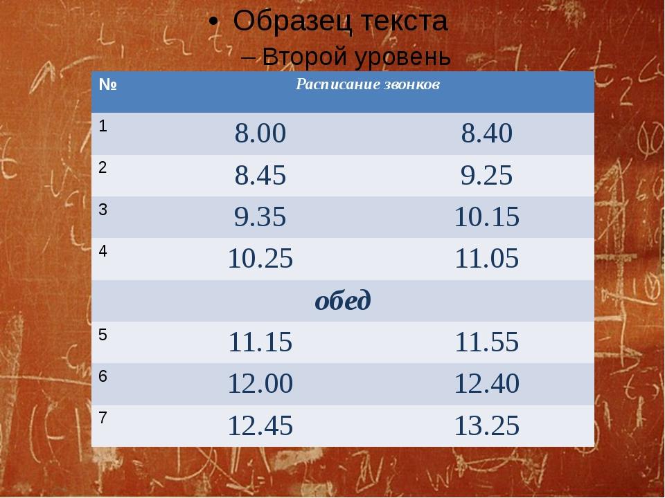 № Расписаниезвонков 1 8.00 8.40 2 8.45 9.25 3 9.35 10.15 4 10.25 11.05 обед...