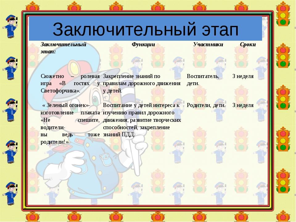 Заключительный этап Заключительный этап:ФункцииУчастникиСроки Сюжетно – ро...