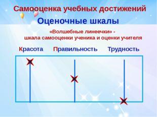 Самооценка учебных достижений Оценочные шкалы «Волшебные линеечки» - шкала са