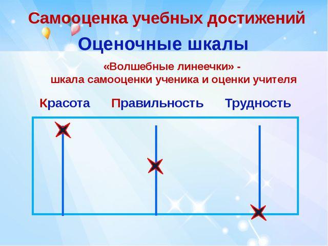 Самооценка учебных достижений Оценочные шкалы «Волшебные линеечки» - шкала са...