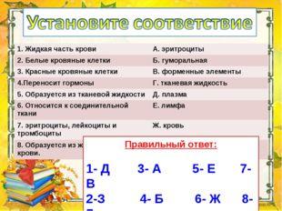 Правильный ответ: 1- Д 3- А 5- Е 7-В 2-З 4- Б 6- Ж 8-Г 1. Жидкая часть крови