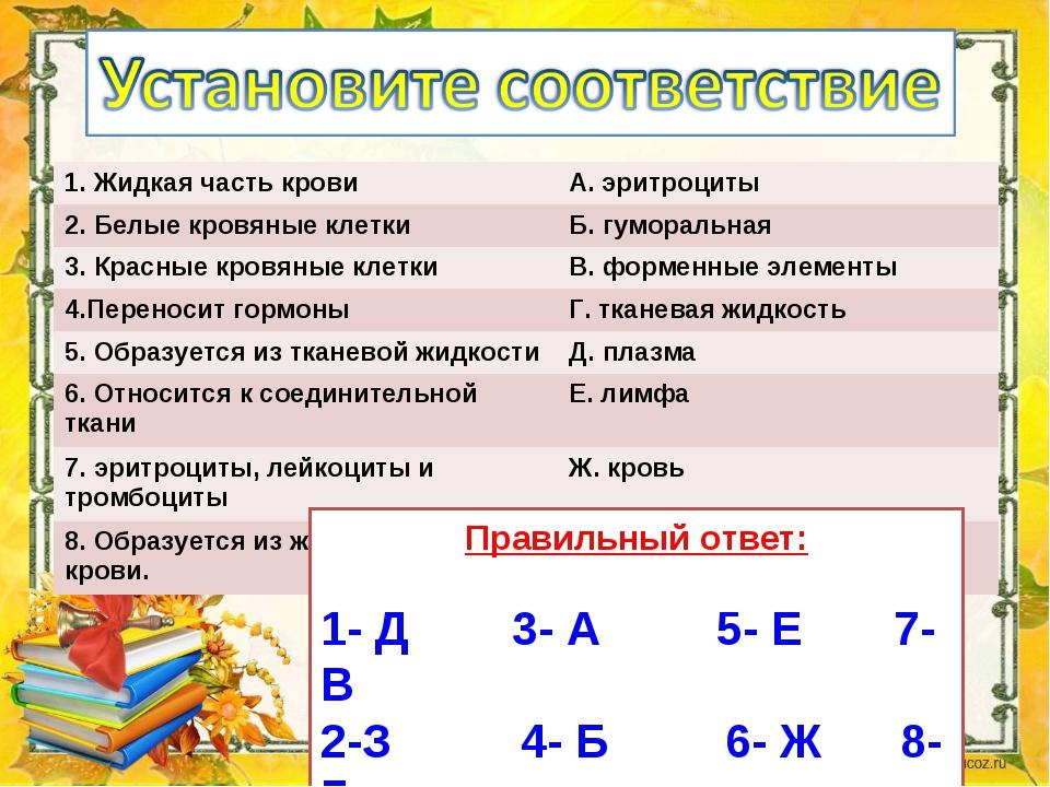 Правильный ответ: 1- Д 3- А 5- Е 7-В 2-З 4- Б 6- Ж 8-Г 1. Жидкая часть крови...