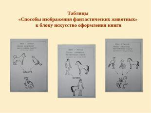 Таблицы «Способы изображения фантастических животных» к блоку искусство оформ