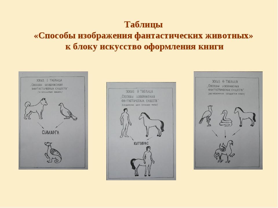 Таблицы «Способы изображения фантастических животных» к блоку искусство оформ...