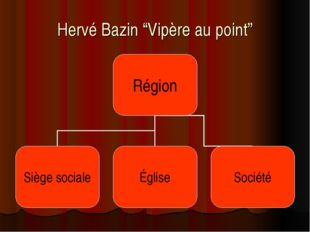 """Hervé Bazin """"Vipère au point"""""""