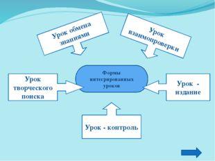 Перспективы профессионального развития Непрерывное самообразование. Самореали