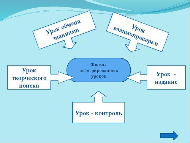 Перспективы профессионального развития Непрерывное самообразование. Самореали...