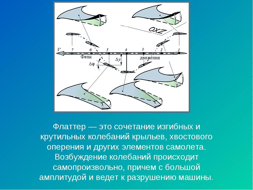 Флаттер — это сочетание изгибных и крутильных колебаний крыльев, хвостового о...