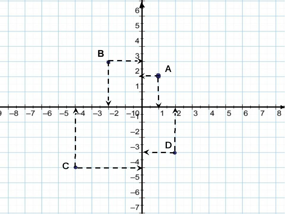 A C D
