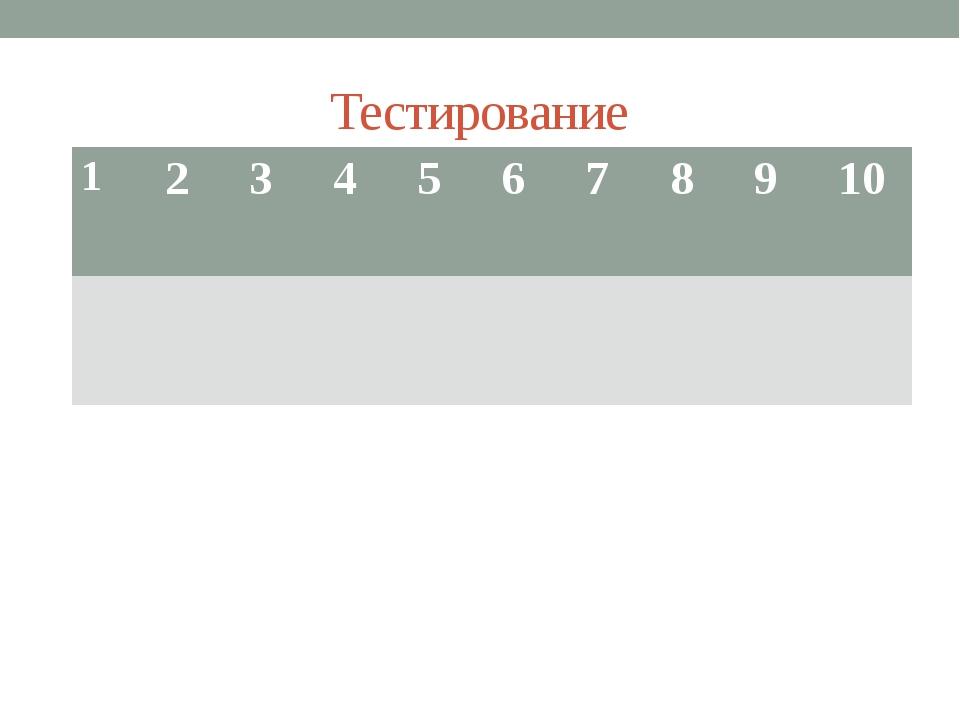 Тестирование 1 2 3 4 5 6 7 8 9 10