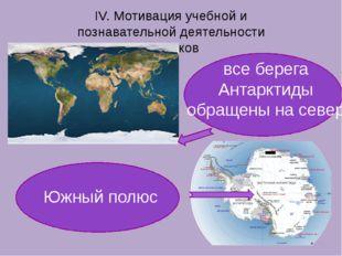 IV. Мотивация учебной и познавательной деятельности учеников все берега Антар