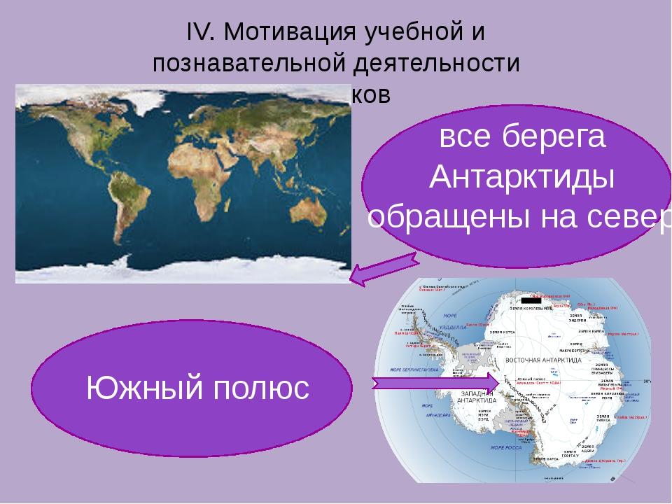 IV. Мотивация учебной и познавательной деятельности учеников все берега Антар...