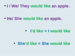 I / We/ They would like an apple. He/ She would like an apple. I'd like = I w