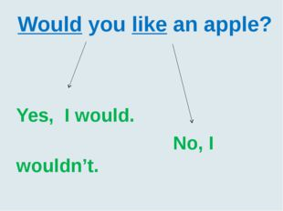 Would you like an apple? Yes, I would. No, I wouldn't.