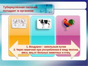 Туберкулёзная палочка попадает в организм 1. Воздушно – капельным путем 2. Че