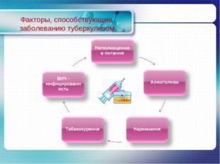 Факторы, способствующие заболеванию туберкулезом