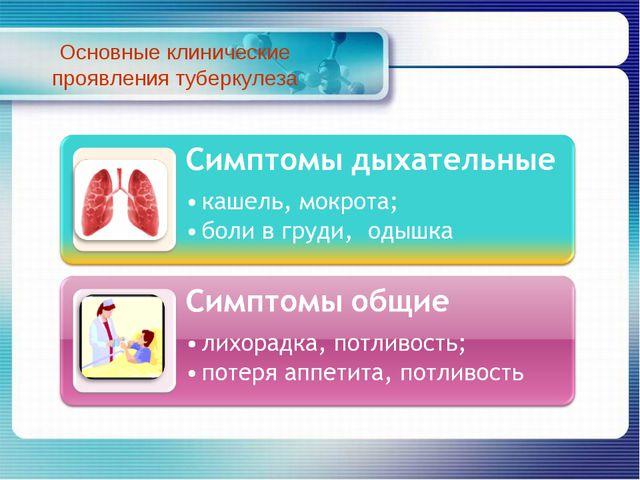 Основные клинические проявления туберкулеза
