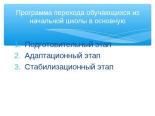 Подготовительный этап Адаптационный этап Стабилизационный этап Программа пере