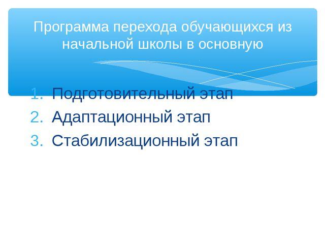 Подготовительный этап Адаптационный этап Стабилизационный этап Программа пере...