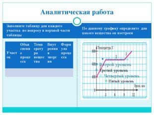 Заполните таблицу для каждого участка по вопросу в верхней части таблицы По д