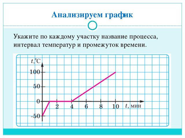 Анализируем график Укажите по каждому участку название процесса, интервал тем...