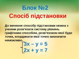 До вичення способу підстановки можна з учнями розв'язати систему рівнянь граф