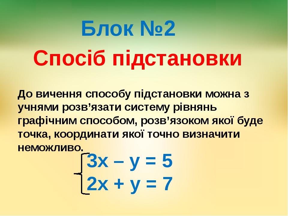 До вичення способу підстановки можна з учнями розв'язати систему рівнянь граф...